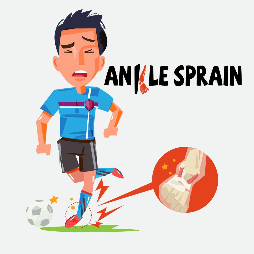 ankle-sprain-symptoms.png