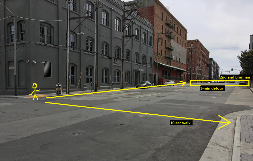 A picture is worth a thousand words, and when it isn't safe to use chalk, photos and drawings are an easy way to share our ideas. This picture was created by a Ranger to show a dangerous street crossing to San Francisco authorities.