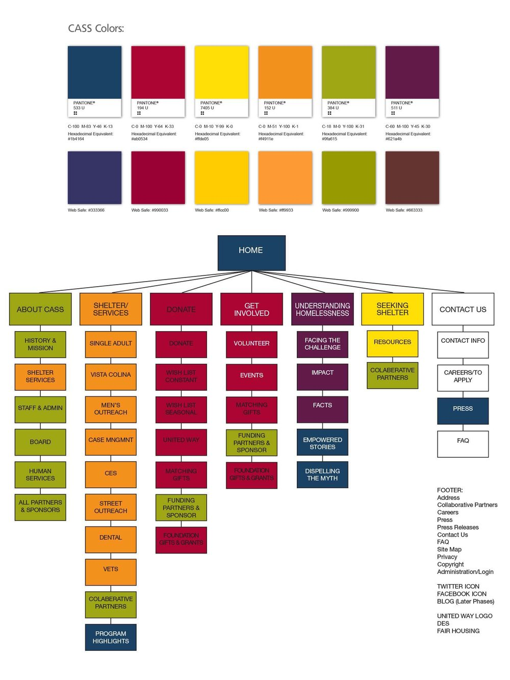 Colors and Site Map