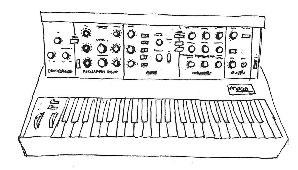 Moog Minimoog 1971