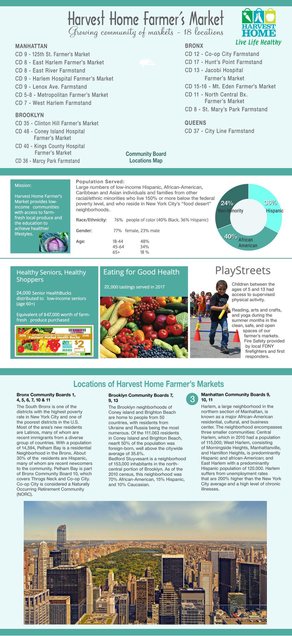 Harvest Home Infograph Final.jpg