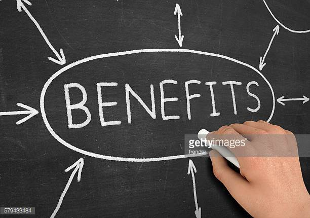 Feature 3 - Text elaborating on the benefits. Text elaborating on the benefits. Text elaborating on the benefits. Text elaborating on the benefits.