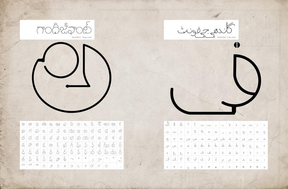 Telugu & Urdu Scripts