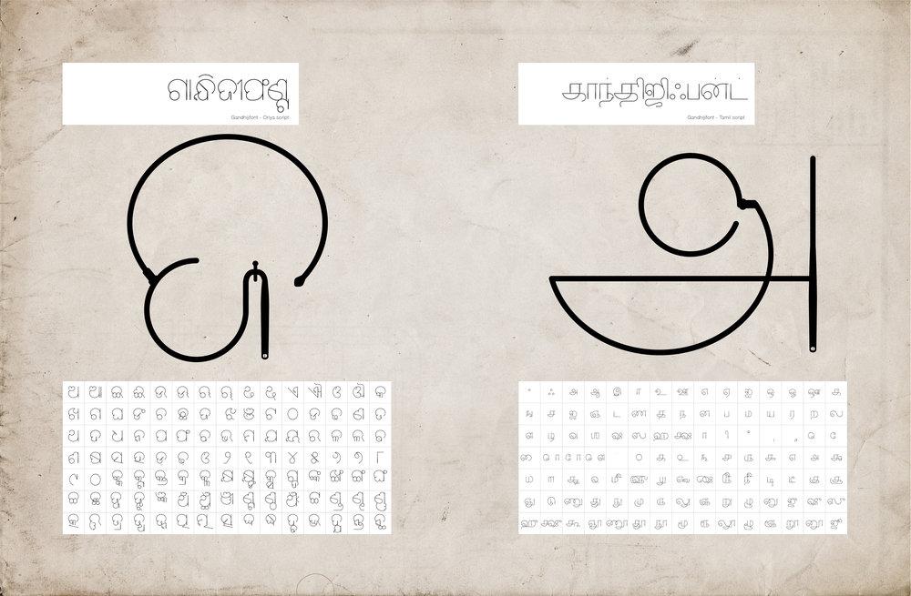 Oriya & Tamil Scripts
