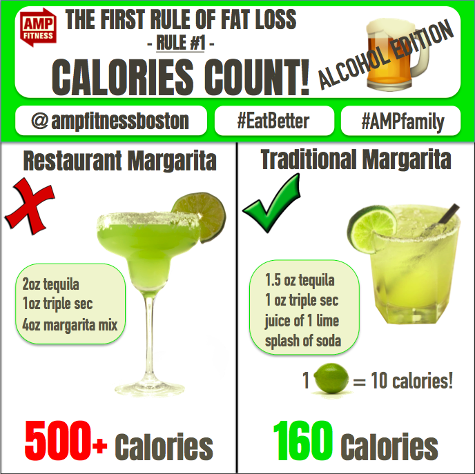 fat-loss-margarita-boston