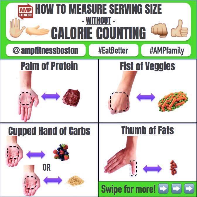 measure-calories-boston