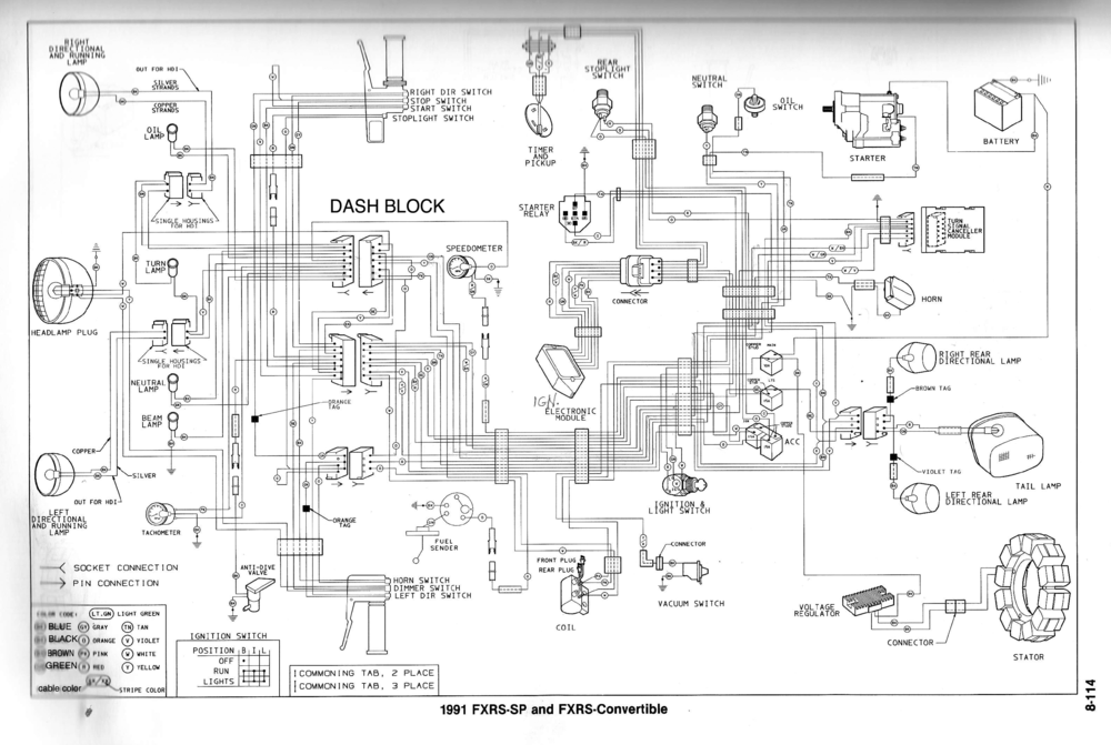 1991 FXRS Wiring Diagram_0001.png