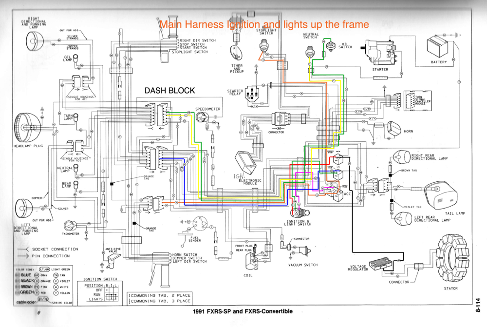 wiring_main_harness_lights_ignition.png