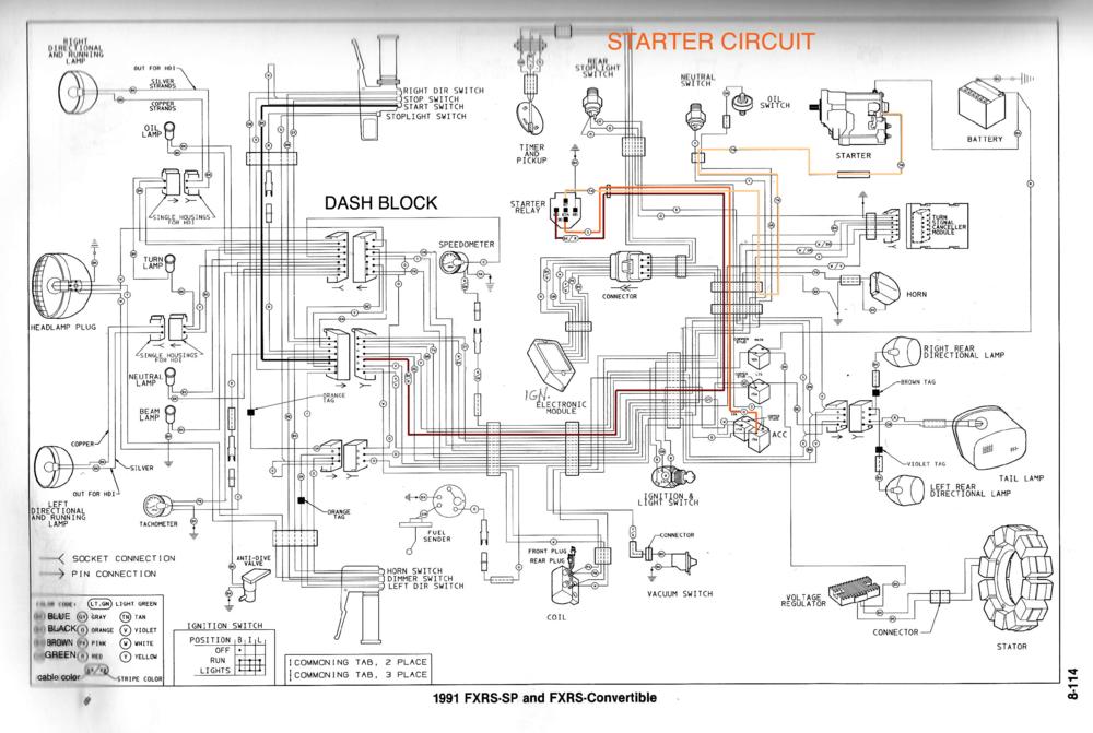 1991 FXRS Wiring Diagram_starter_circuit.png