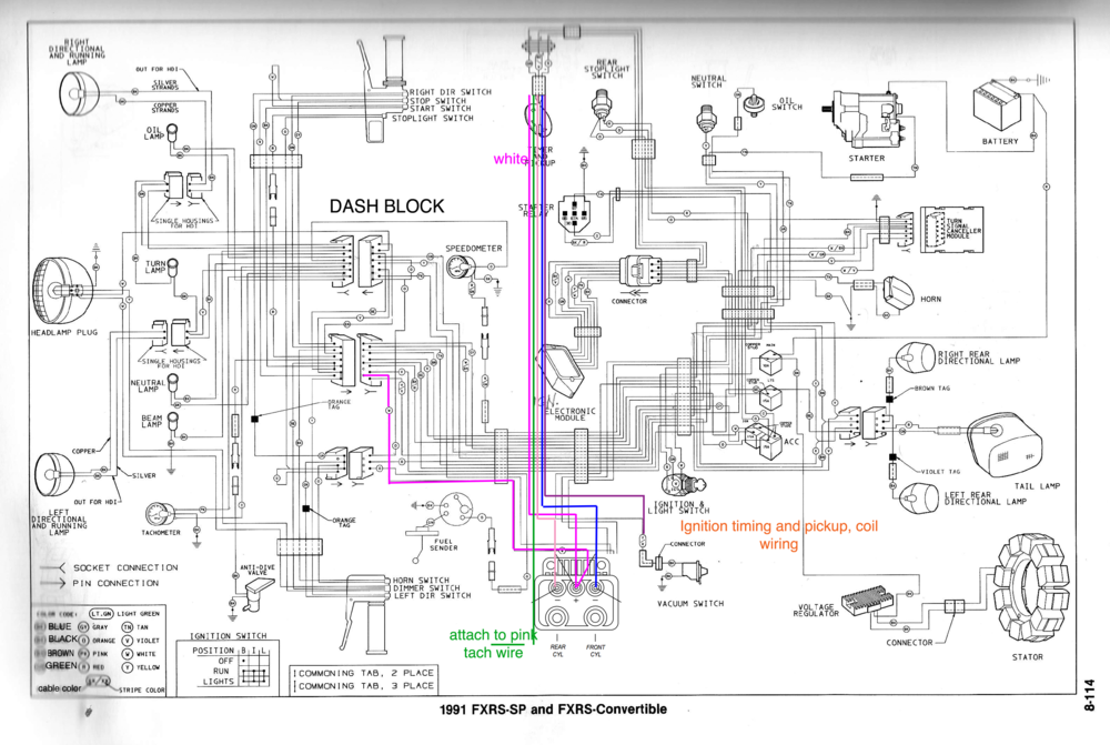 1991 FXRS Wiring Diagram_ingnition_timing.png