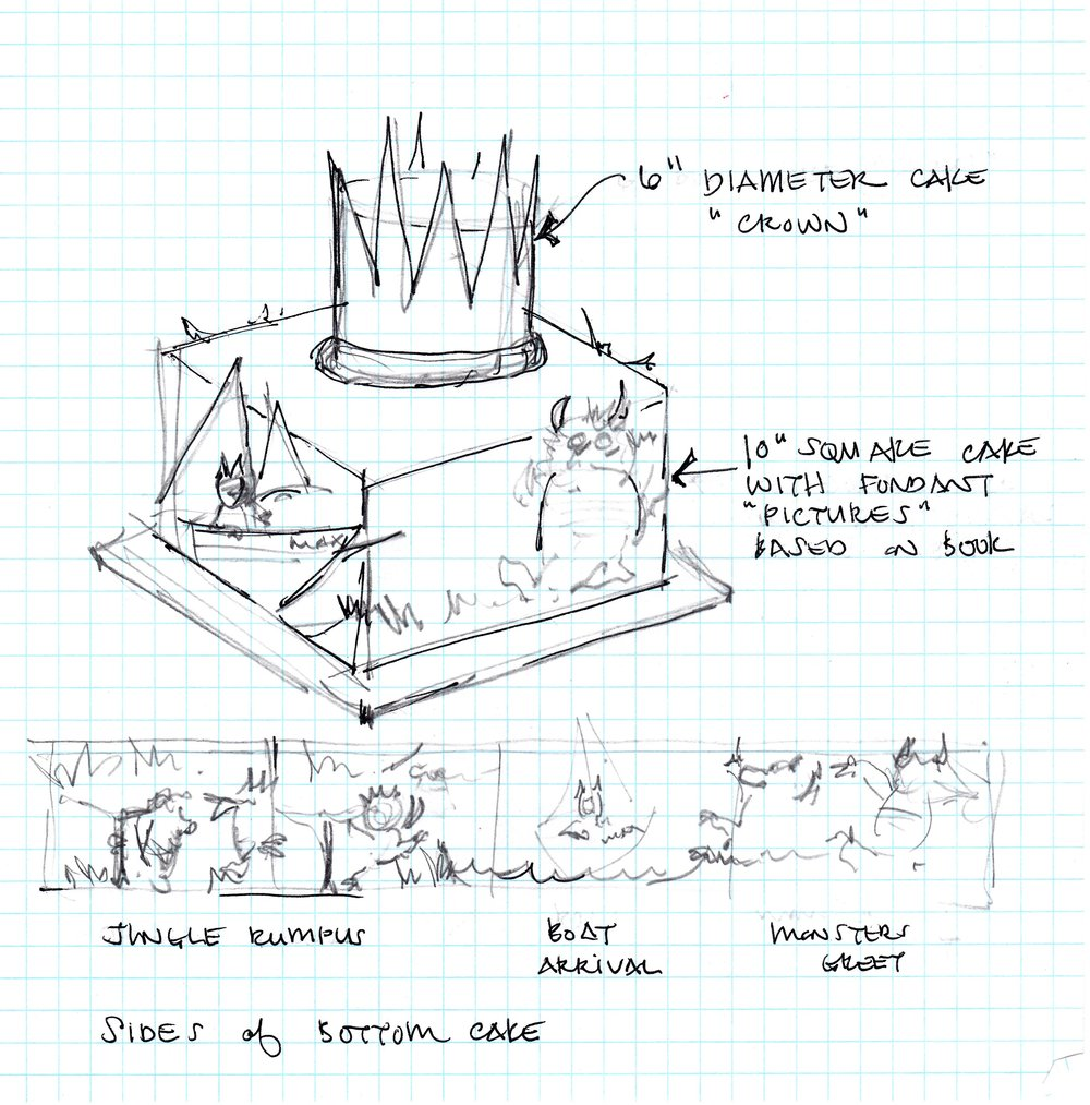 Part of my design process is developing a sketch of the cake with all of the proposed elements.  It's rough - but gives you a good idea of what the final cake will look like.
