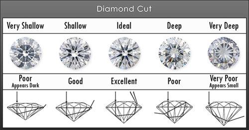 Robert Lance Jewelers Robert Lance Jewelers Philadelphia Diamond