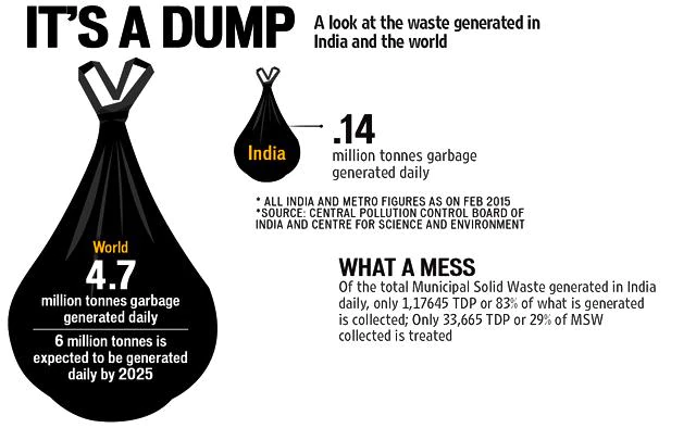 india_waste.png