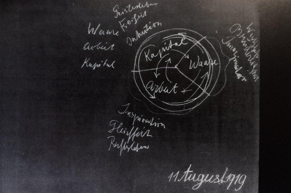 Rudolf Steiner, tableau provenant de la conférence du 11 août 1919 de l'ensemble des conférences  Éducation, un problème social  (GA 296)