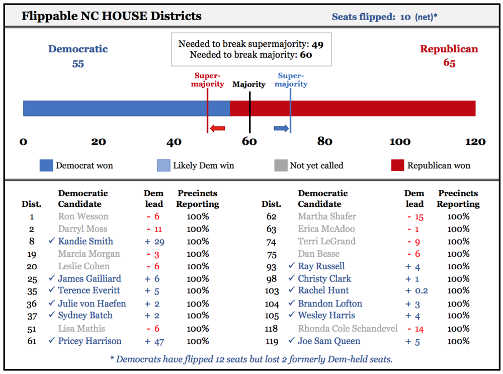 NC House FINAL.png
