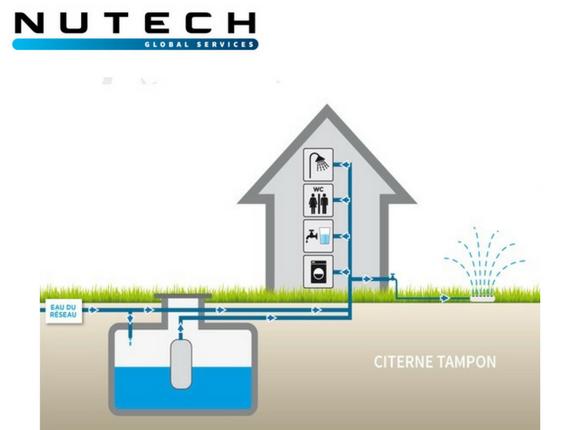 Citernes tampon: pour avoir la garantie d'une réserve d'eau immédiate d'eau potable renouvelée en permanence.