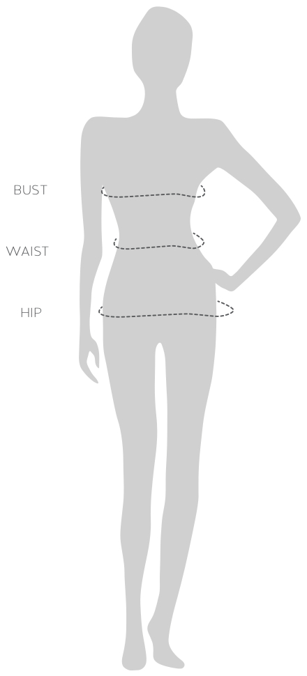 Diagram on how to measure your body to find your size. Image Credit: Pinterest