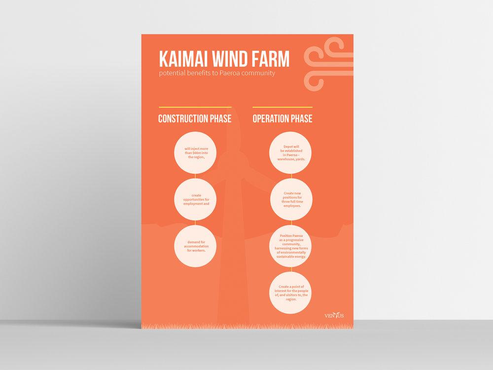 kaimai-wind-poster-2.jpg