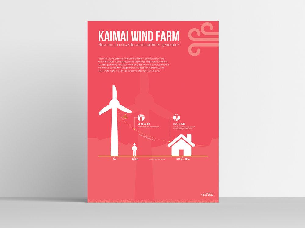 kaimai-wind-poster-4.jpg