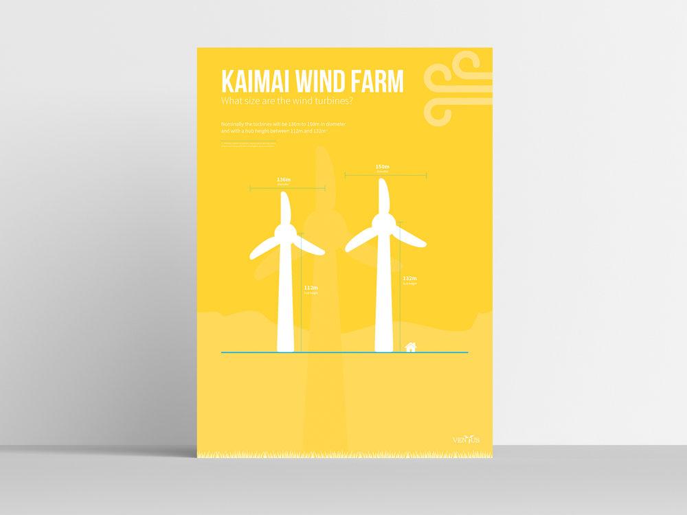 kaimai-wind-poster-5.jpg