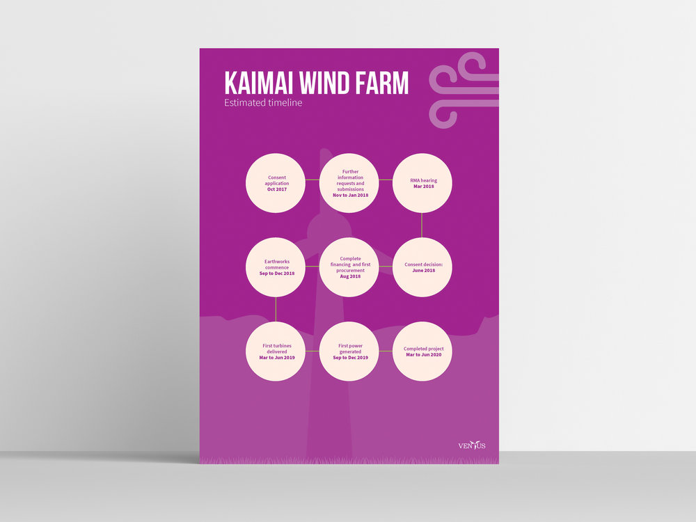 kaimai-wind-poster-6.jpg