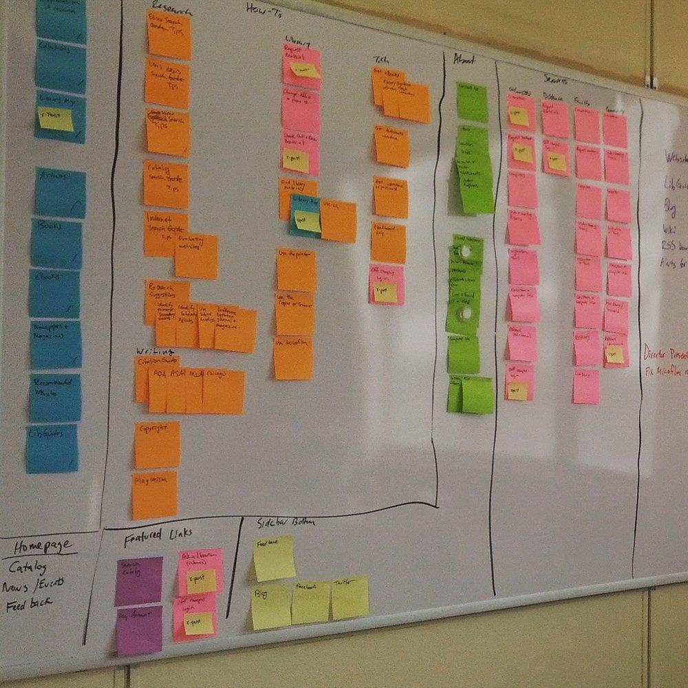 whiteboard-sitemap.JPG