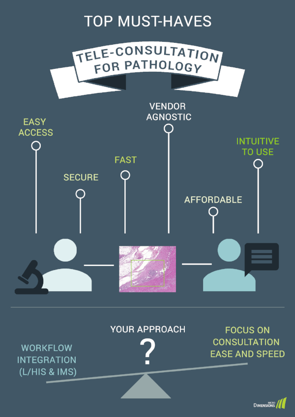 microDimensions_pathology_tele-consultation-infographics.png