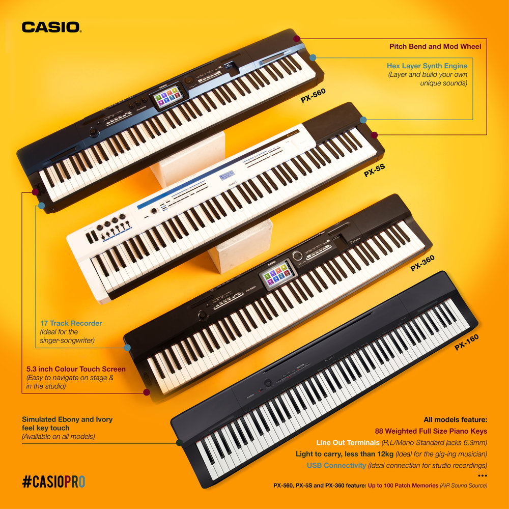 AnnotatedKeyboards_SCREEN3.jpg