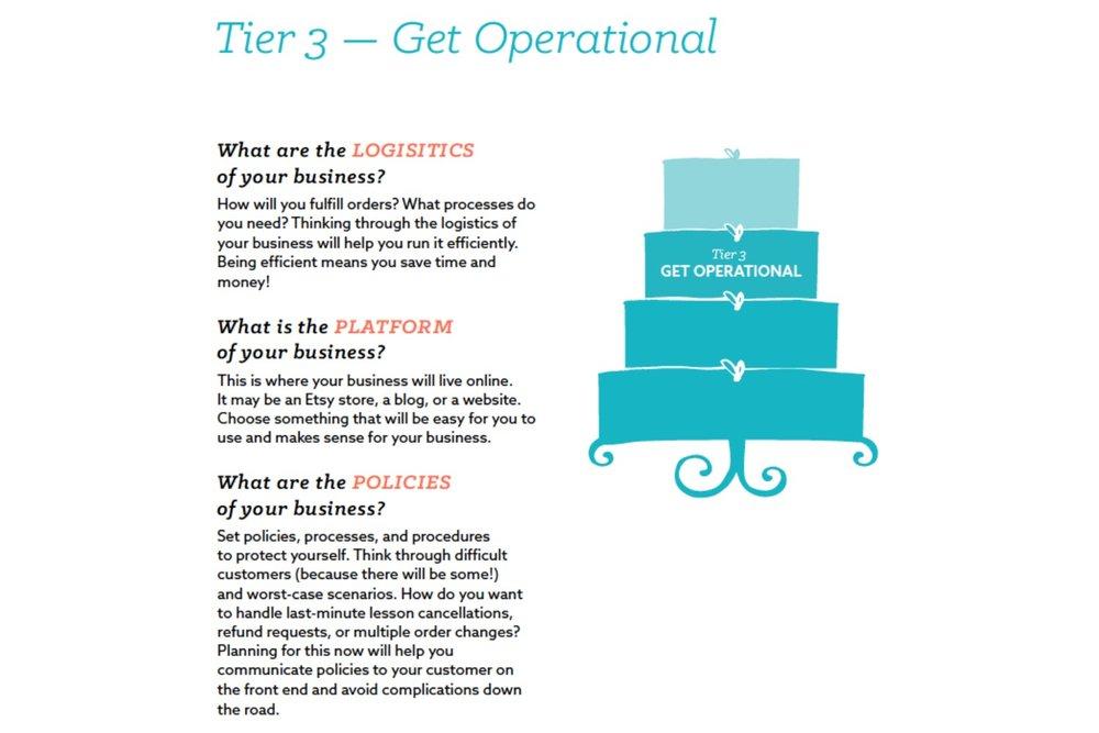 tier-three.jpg