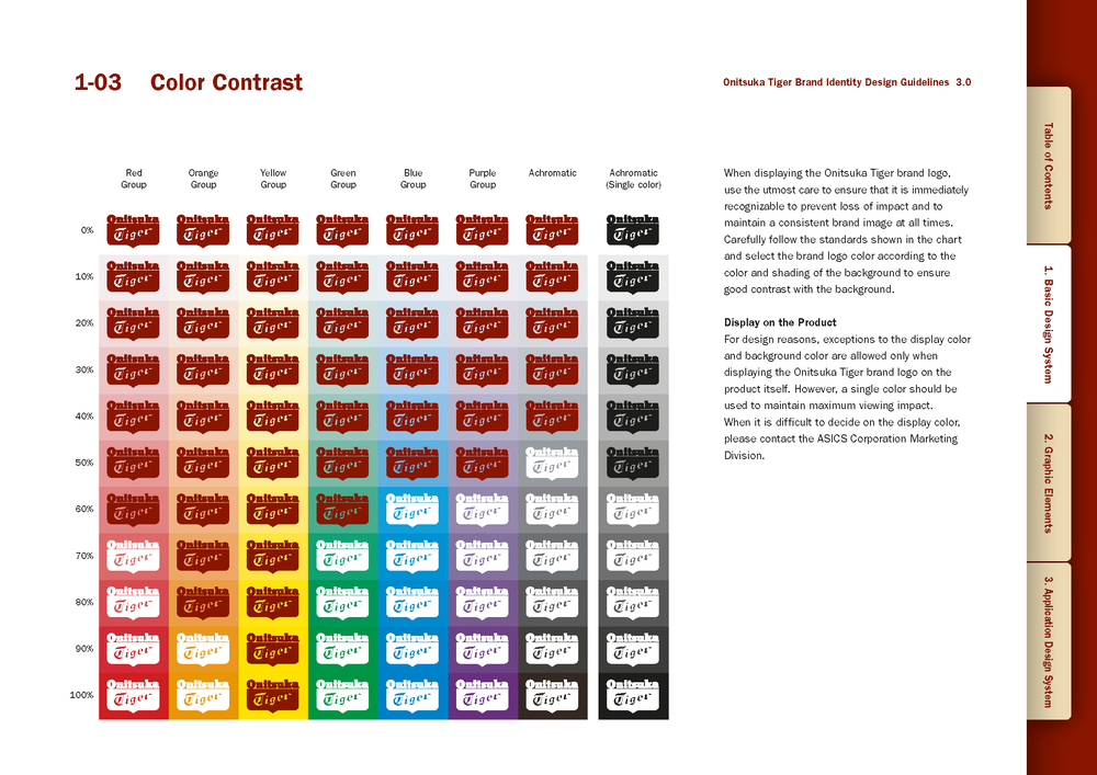 Onitsuka Tiger brand guidelines