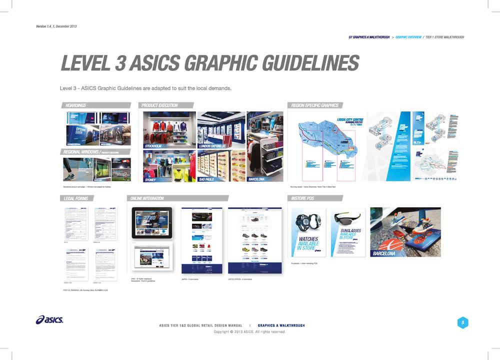ASICS brand guidelines