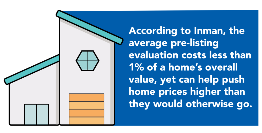 SOURCE: Inman - How agents can make more money with pre-listing inspections