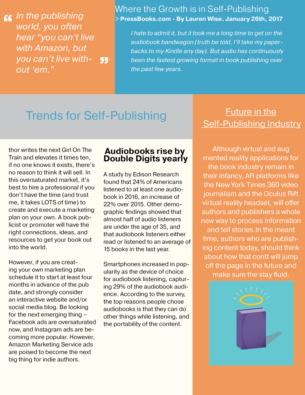 SelfPublishing_Industry_Trends_Overview_2.png