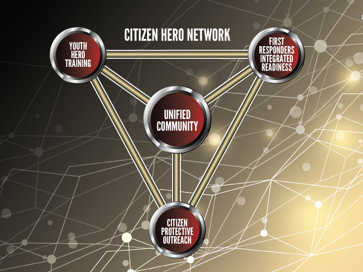CITIZENHEROnetwork_gold_horizontal.jpg