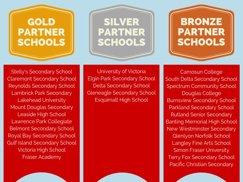 Partner Schools.png