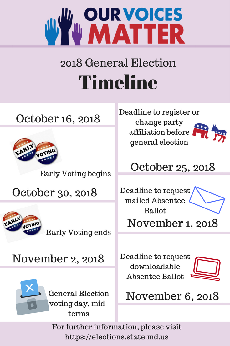 2018 General Election Timeline.png