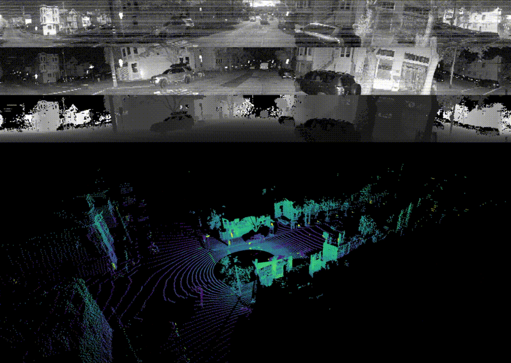 Simultaneous real time image layers output from the OS-1. What you see from top to bottom is ambient, intensity, range, and point cloud data - ALL from just our lidar. Notice the ambient image captures the cloudy sky and shadows from trees and vehicles.
