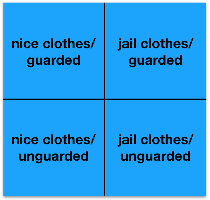 2X2 Design - The researchers varied what type of clothing defendants wore and whether or not they were guarded.