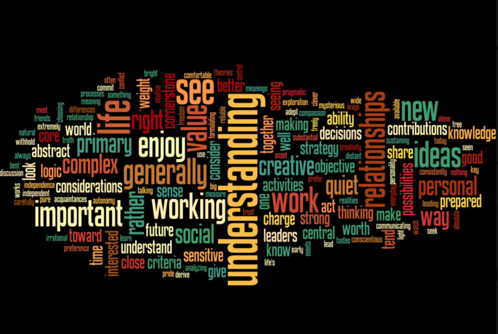 These are words of compassion. What would a psychopath's word cloud look like?