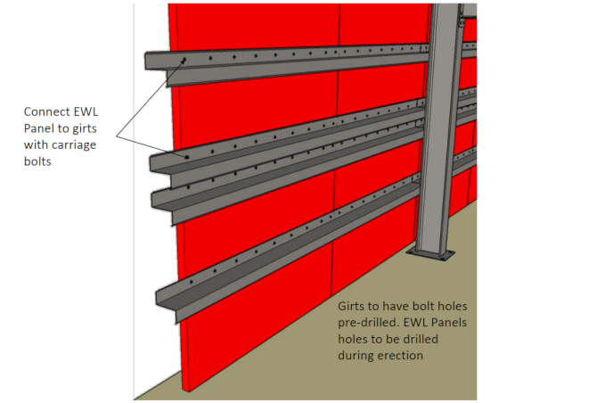 EWL Panel Connections to Girts-Purlins Concept.jpg