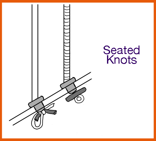 String knots should fit snugly without being pulled through the eyelet.