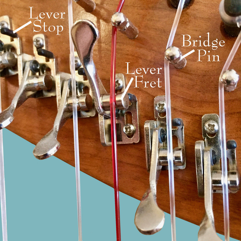 Diagram 1 - Lever Fret, Bridge Pin and Lever Stop