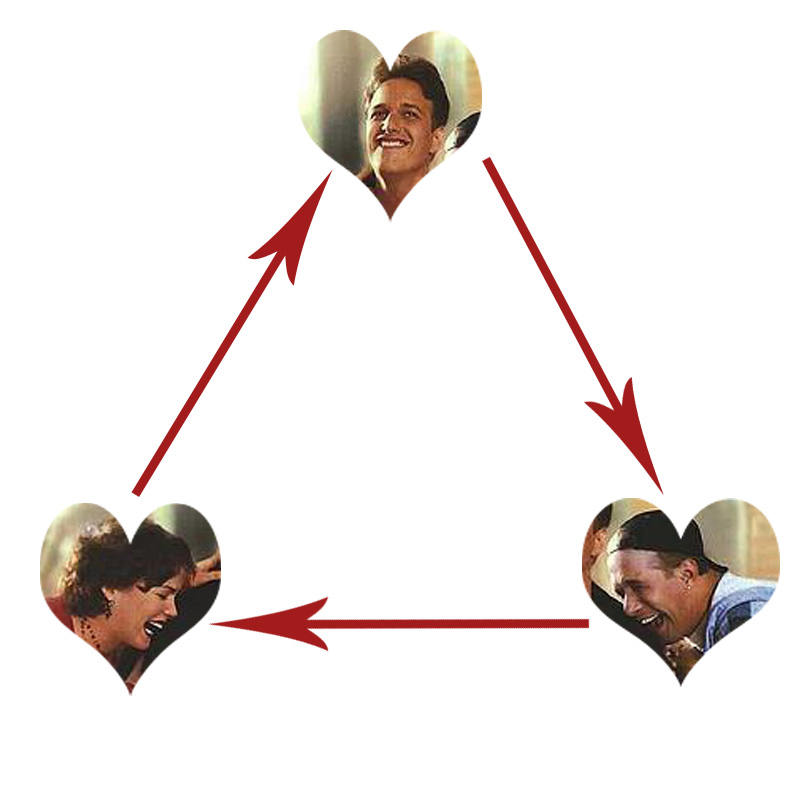 On Love Triangles Malinda Lo