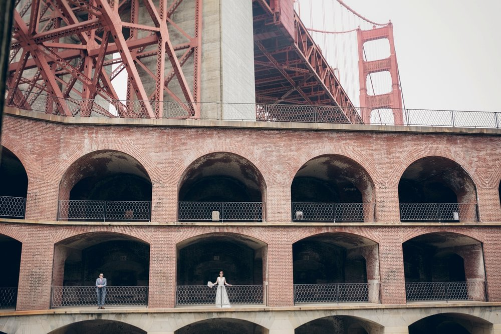 Fort Point    /GG Bridge (Good option for when it's raining or cold)