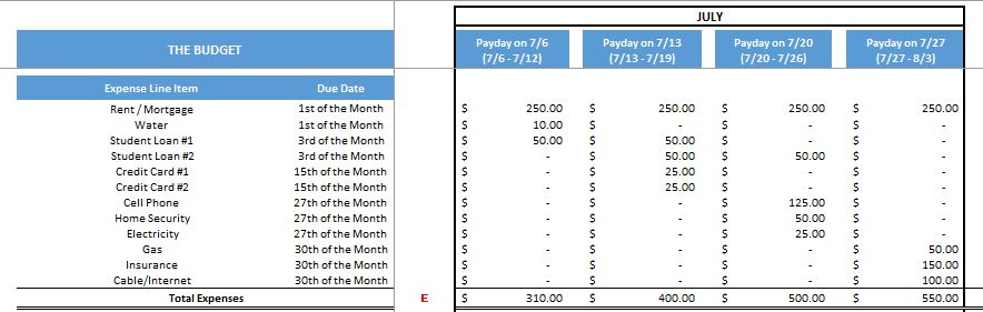 For larger expenses (rent, student loans, car note), we typically break the payment amount over the 4 paychecks that we receive in a given month. This has really helped us spread out our money and it has lessened the blow when big amounts hit the budget.