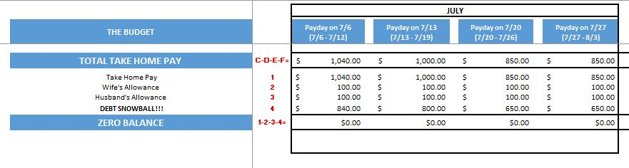 There is an Excel formula in our budgeting spreadsheet to calculate the take home pay. This amount changes from week to week for us, but we are able to allocate those funds to various things like our allowance, our savings / business account and even the student loan that's currently in the debt snowball. With the way our budget is set up, it allows us to play with the numbers and have more control over our money throughout the month.
