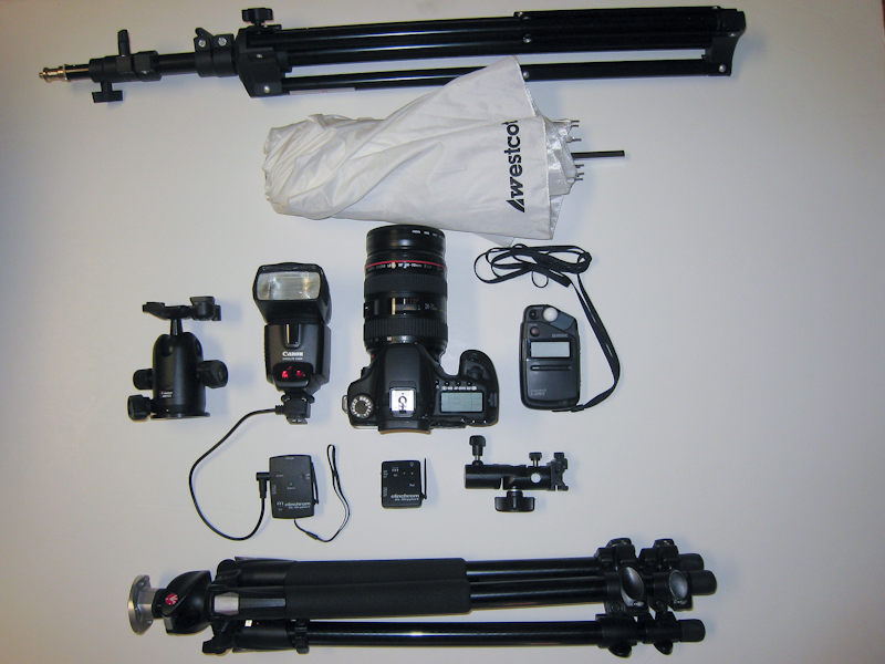 The gear used during my Olympus 35 RC photo shoot
