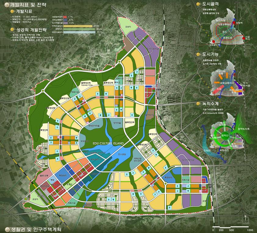 고덕신도시 마스터플랜 및 지구단위계획, 2007년