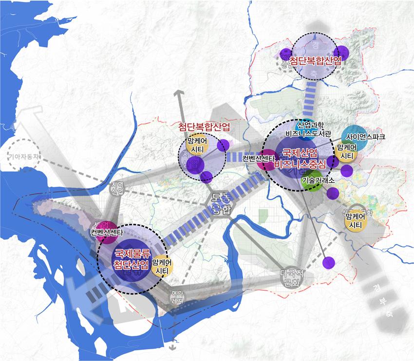 평택 도시발전 전략수립 연구, 2009년