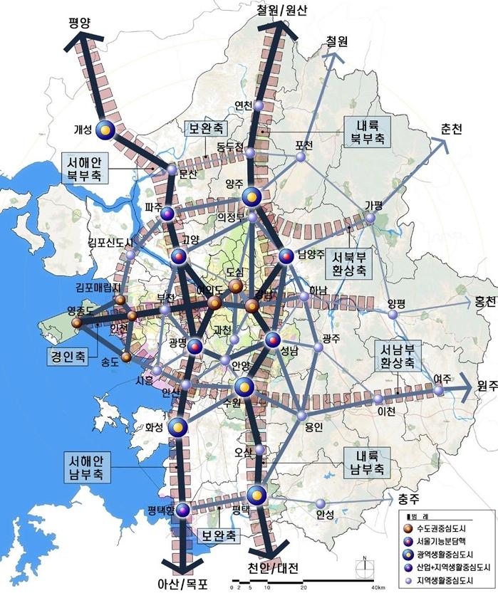 수도권 성장관리를 위한 광역도시개발 관리계획, 2004년